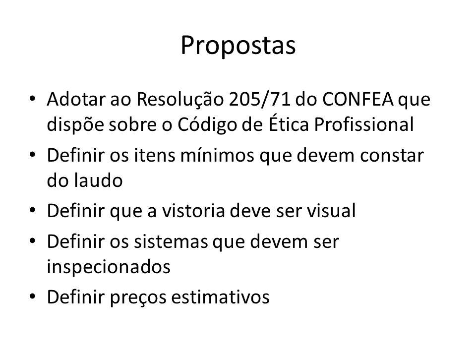 Propostas Adotar ao Resolução 205/71 do CONFEA que dispõe sobre o Código de Ética Profissional. Definir os itens mínimos que devem constar do laudo.