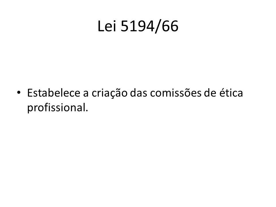 Lei 5194/66 Estabelece a criação das comissões de ética profissional.