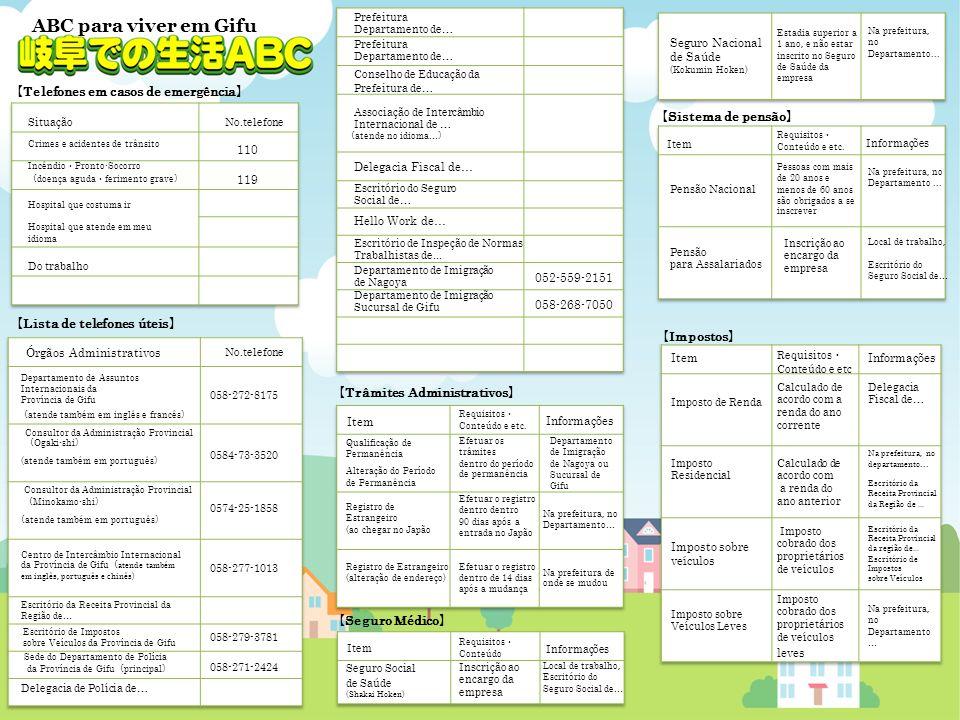 ABC para viver em Gifu 【Telefones em casos de emergência】