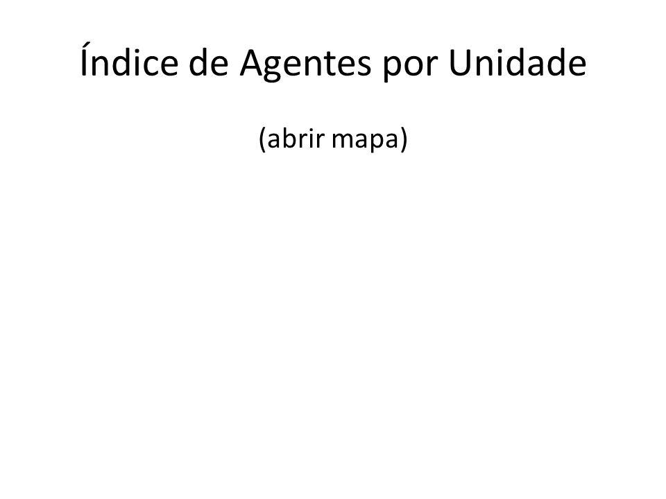Índice de Agentes por Unidade