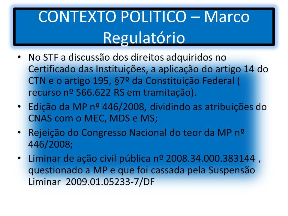 CONTEXTO POLITICO – Marco Regulatório