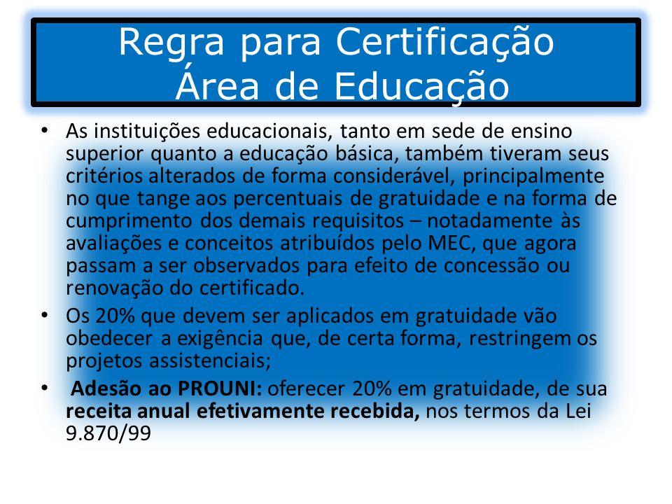 Regra para Certificação Área de Educação