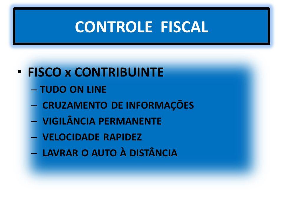 CONTROLE FISCAL FISCO x CONTRIBUINTE TUDO ON LINE