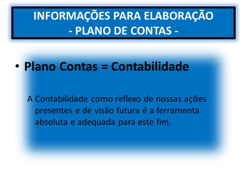 INFORMAÇÕES PARA ELABORAÇÃO - PLANO DE CONTAS -
