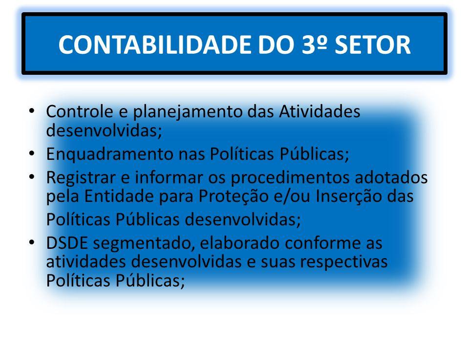 CONTABILIDADE DO 3º SETOR