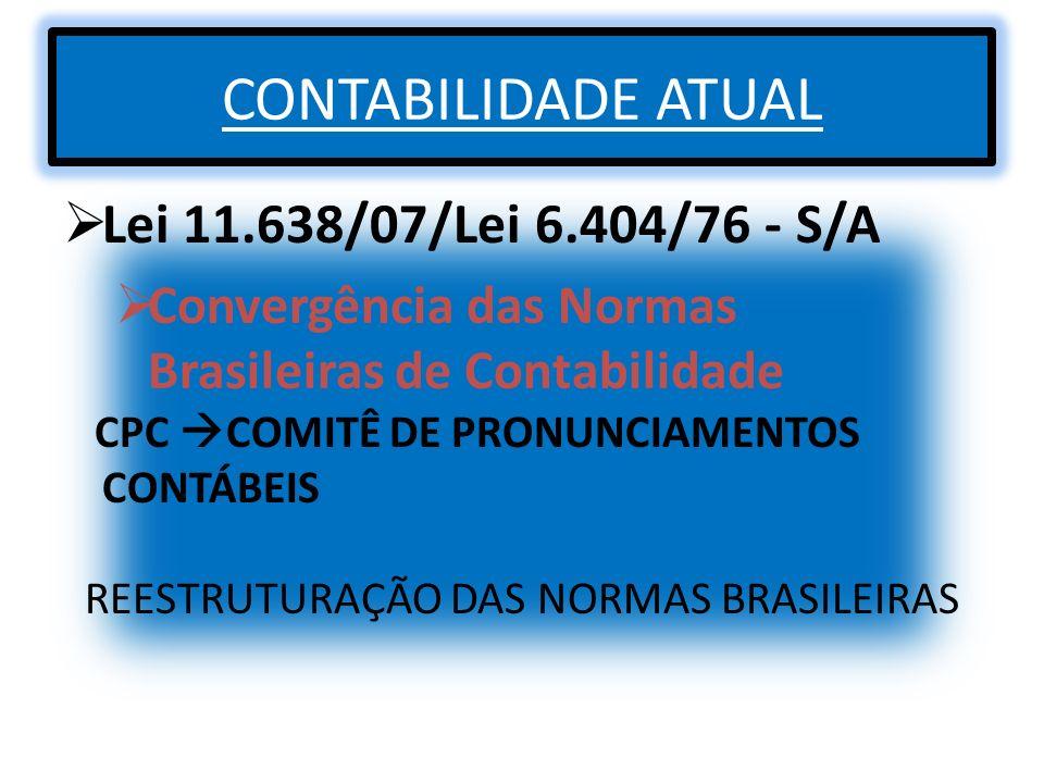 REESTRUTURAÇÃO DAS NORMAS BRASILEIRAS