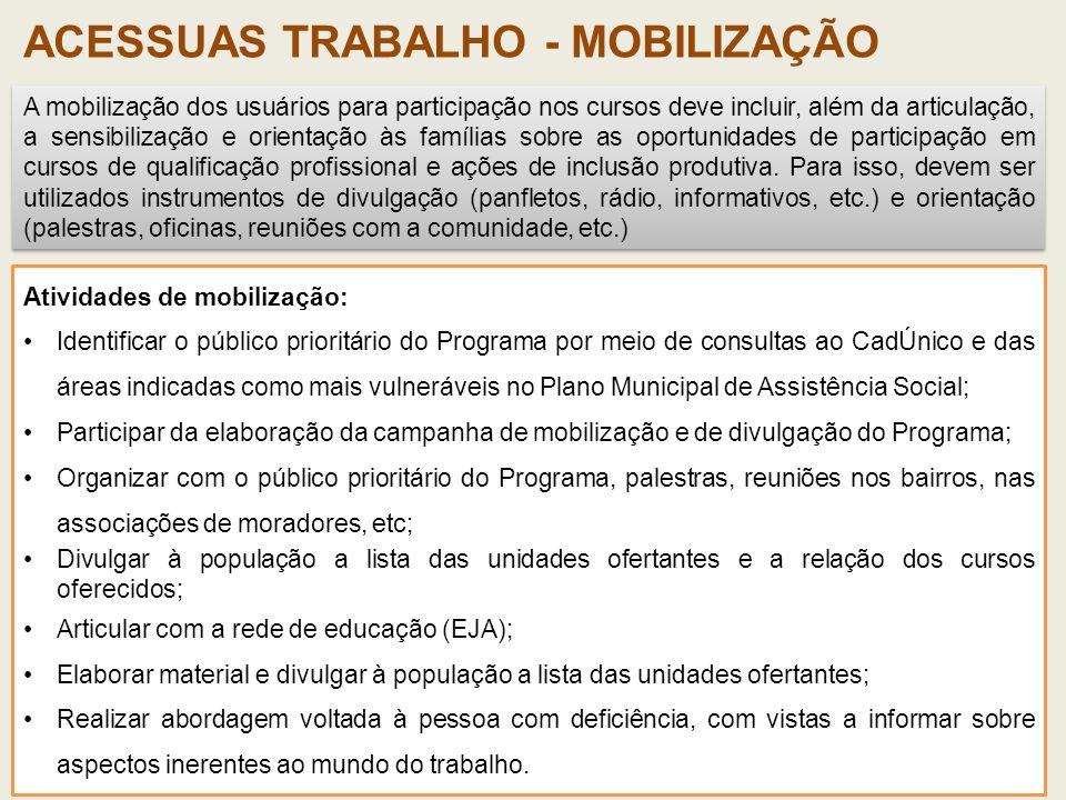 ACESSUAS TRABALHO - MOBILIZAÇÃO