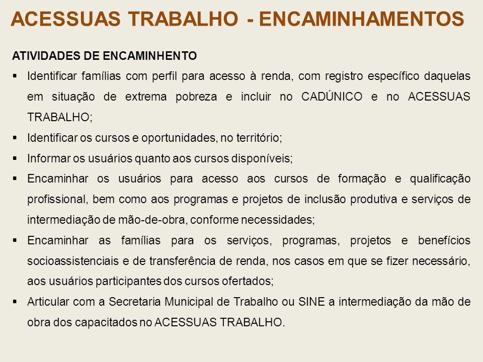 ACESSUAS TRABALHO - ENCAMINHAMENTOS