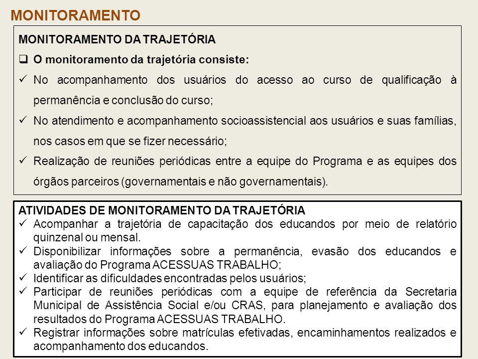 MONITORAMENTO MONITORAMENTO DA TRAJETÓRIA