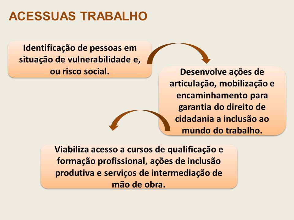ACESSUAS TRABALHO