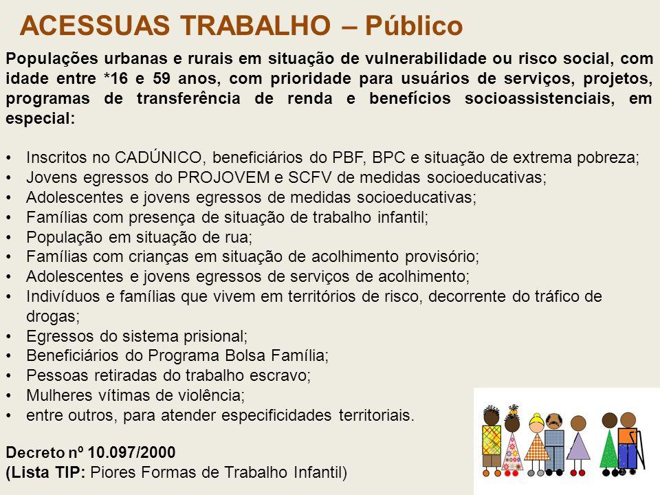 ACESSUAS TRABALHO – Público