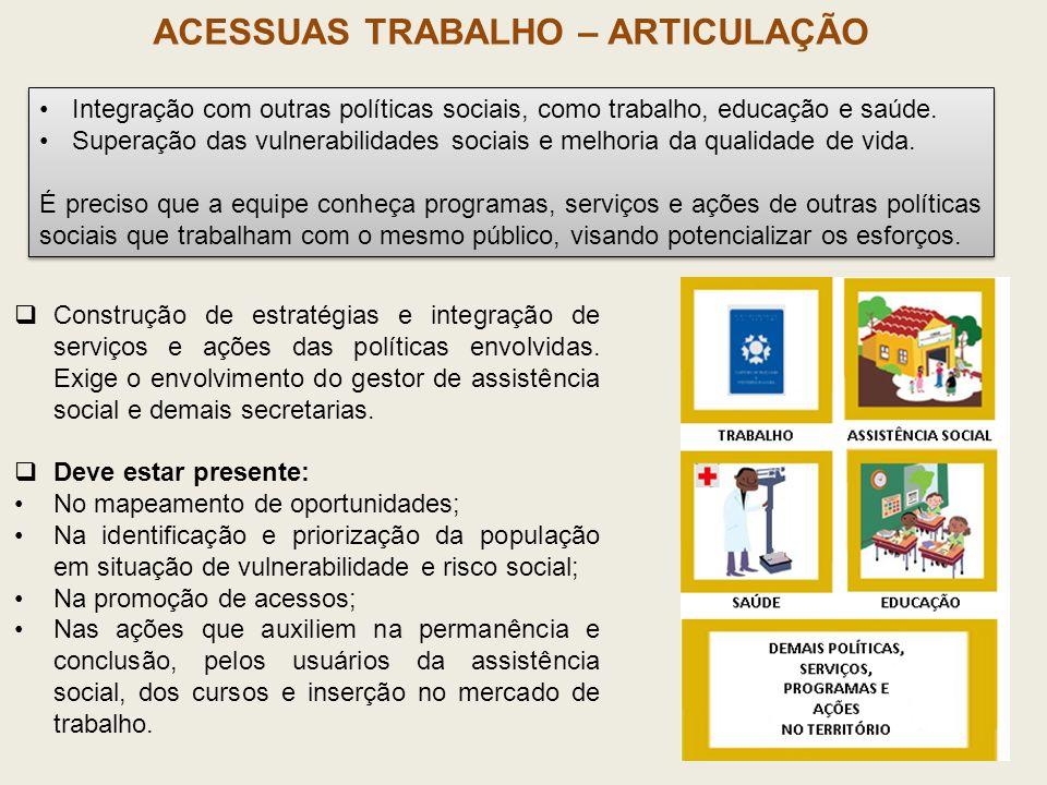 ACESSUAS TRABALHO – ARTICULAÇÃO