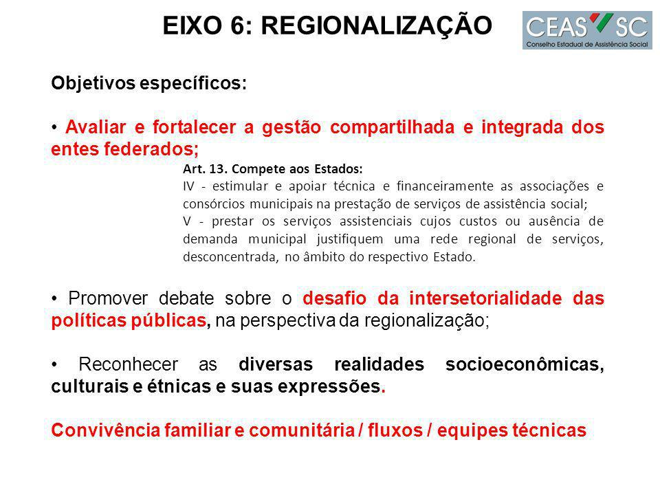 EIXO 6: REGIONALIZAÇÃO Objetivos específicos: