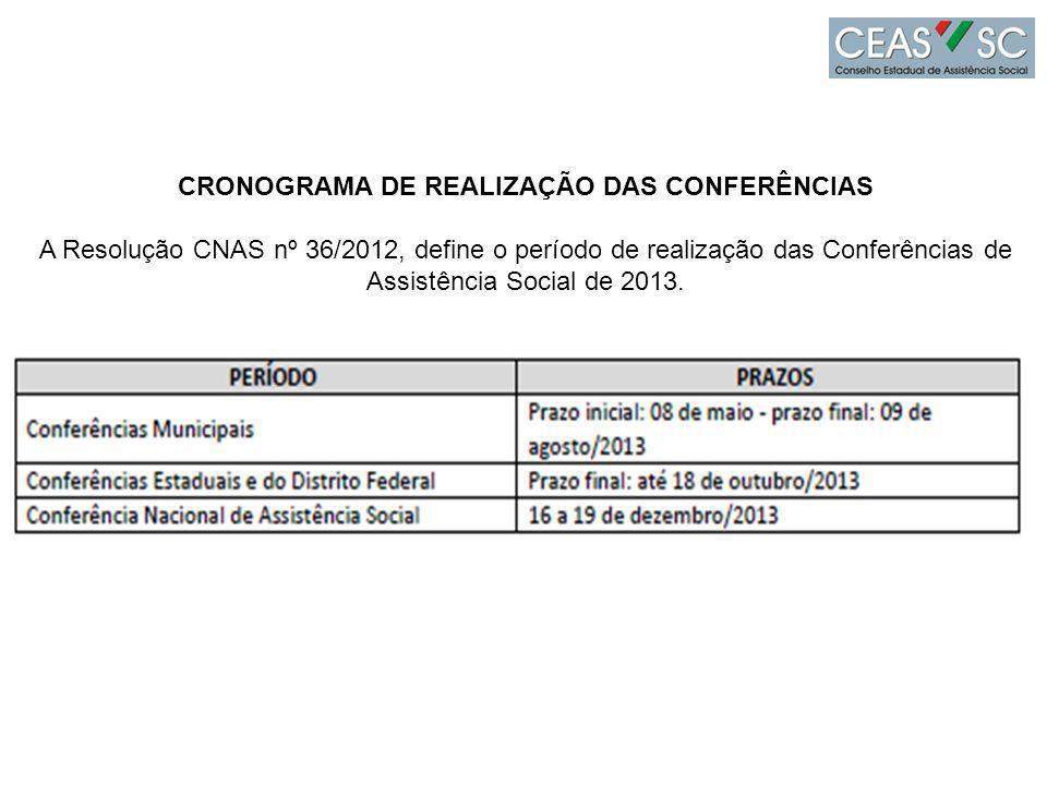 CRONOGRAMA DE REALIZAÇÃO DAS CONFERÊNCIAS