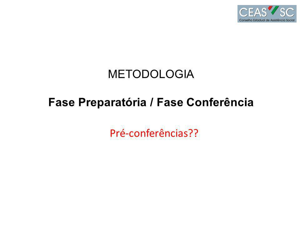 Fase Preparatória / Fase Conferência