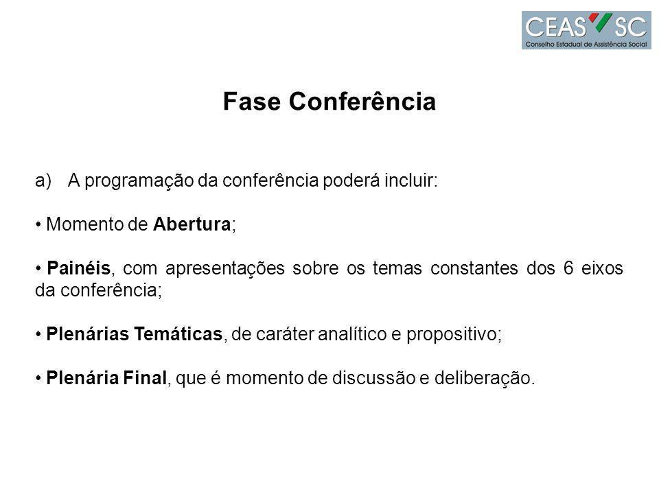 Fase Conferência A programação da conferência poderá incluir: