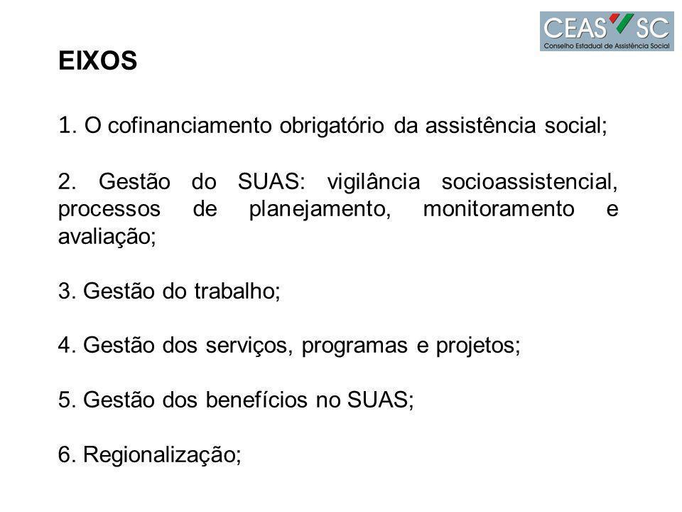 1. O cofinanciamento obrigatório da assistência social;