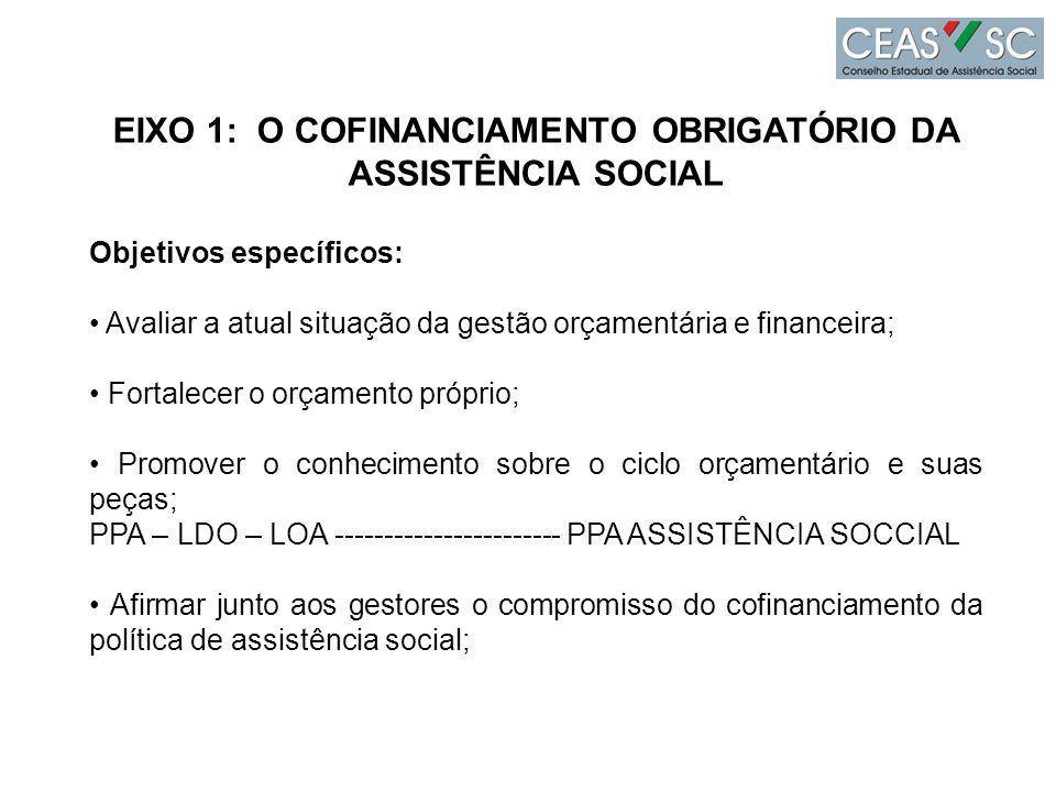 EIXO 1: O COFINANCIAMENTO OBRIGATÓRIO DA ASSISTÊNCIA SOCIAL