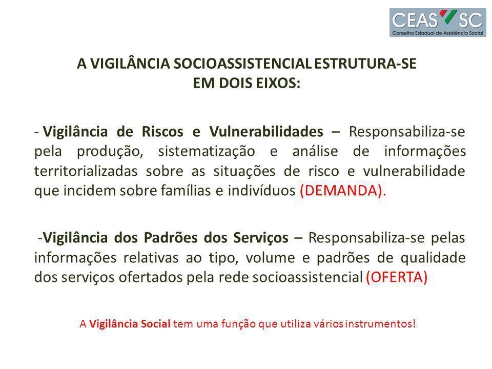 A VIGILÂNCIA SOCIOASSISTENCIAL ESTRUTURA-SE