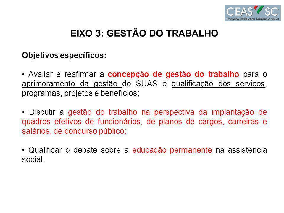EIXO 3: GESTÃO DO TRABALHO