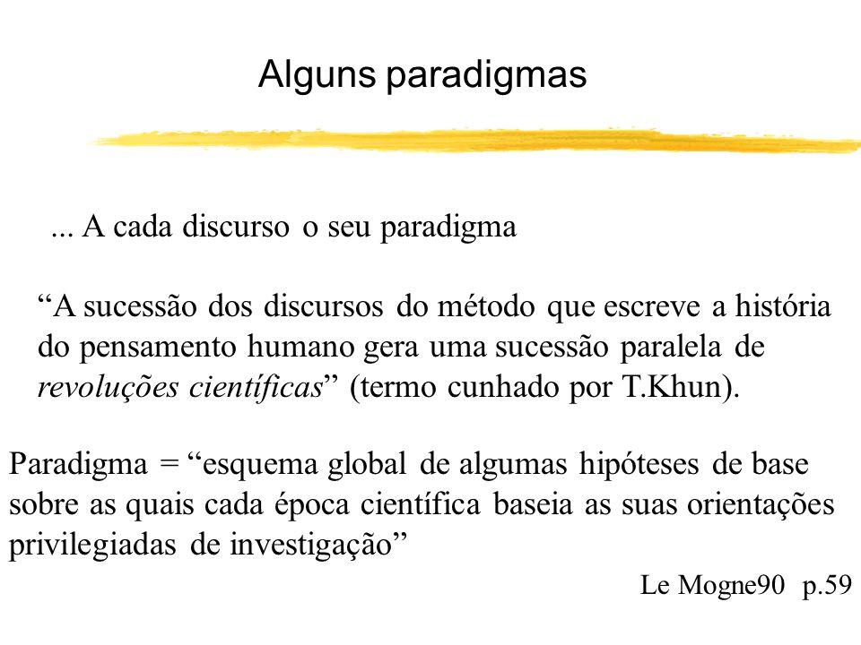 Alguns paradigmas ... A cada discurso o seu paradigma
