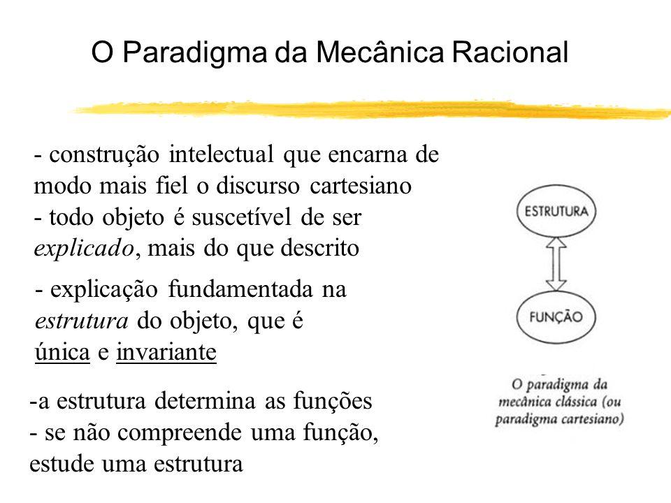 O Paradigma da Mecânica Racional