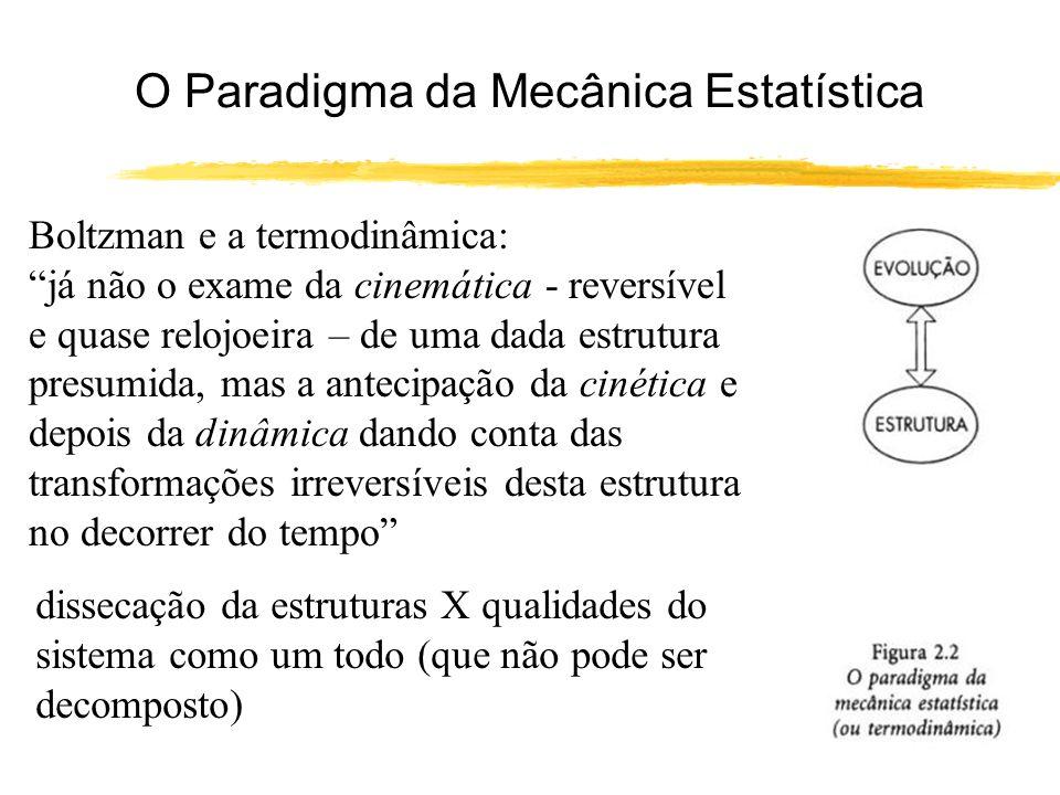 O Paradigma da Mecânica Estatística
