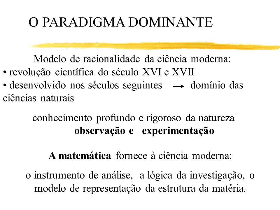 O PARADIGMA DOMINANTE Modelo de racionalidade da ciência moderna: