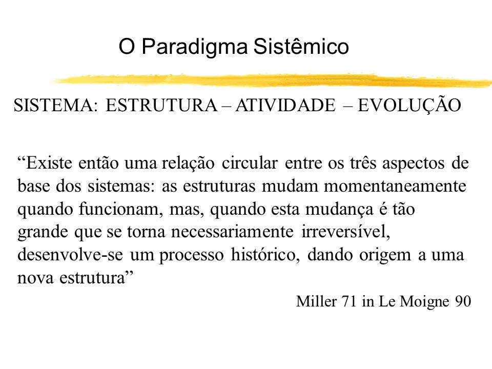 O Paradigma Sistêmico SISTEMA: ESTRUTURA – ATIVIDADE – EVOLUÇÃO