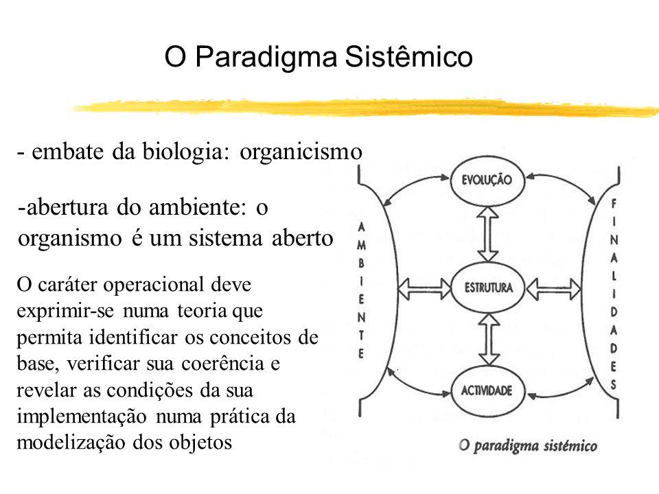 O Paradigma Sistêmico - embate da biologia: organicismo