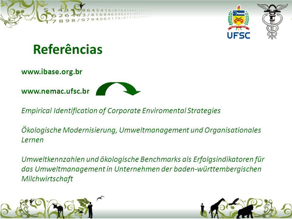 Referências www.ibase.org.br www.nemac.ufsc.br