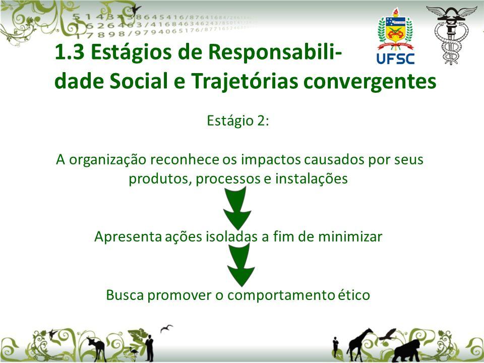 1.3 Estágios de Responsabili- dade Social e Trajetórias convergentes