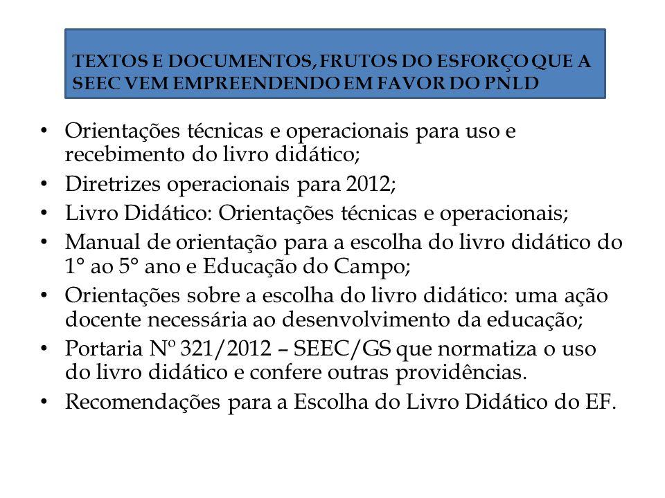 Diretrizes operacionais para 2012;