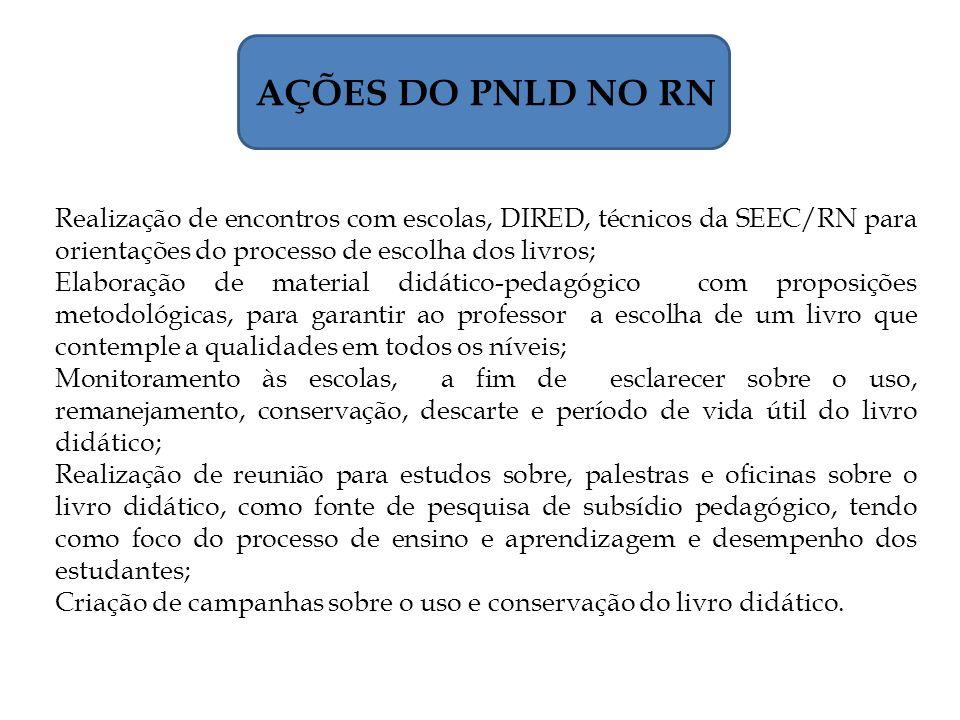 AÇÕES DO PNLD NO RN Realização de encontros com escolas, DIRED, técnicos da SEEC/RN para orientações do processo de escolha dos livros;