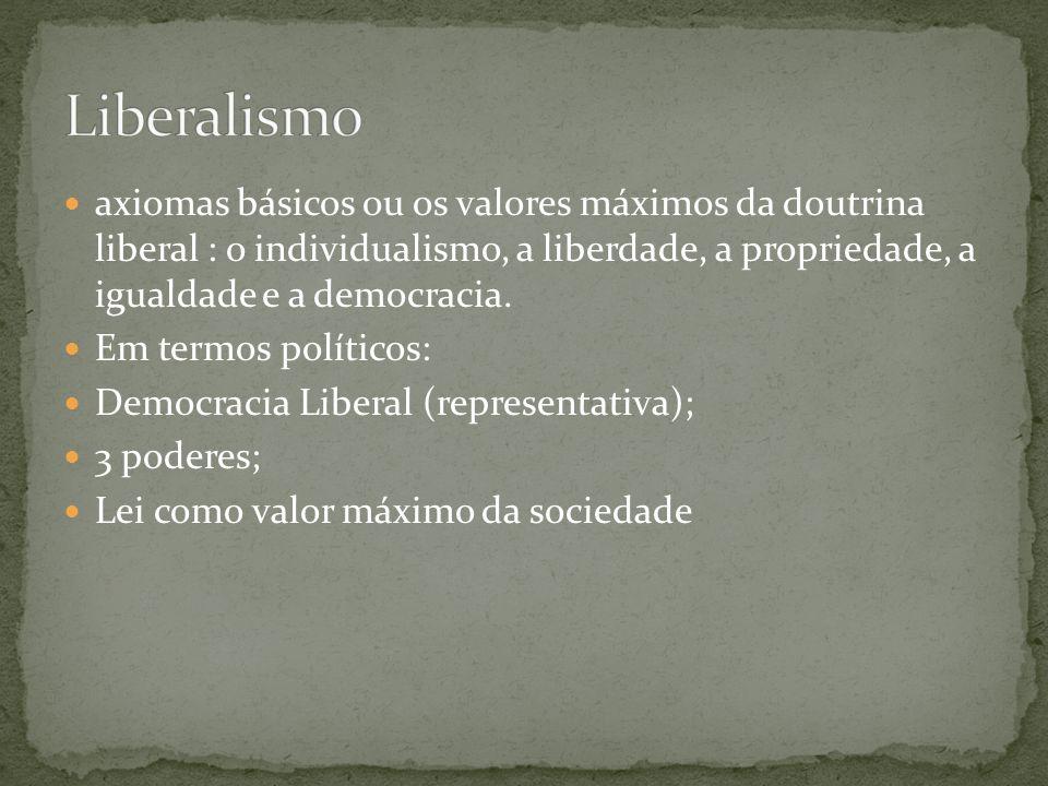 Liberalismo axiomas básicos ou os valores máximos da doutrina liberal : o individualismo, a liberdade, a propriedade, a igualdade e a democracia.
