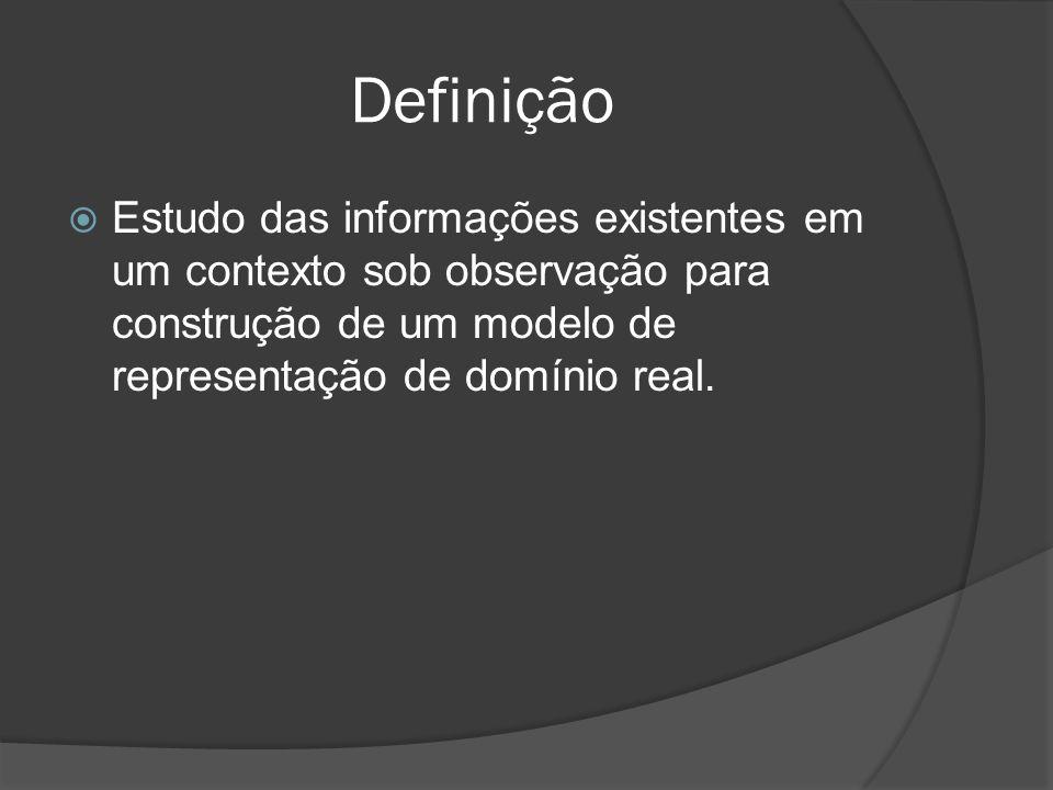 Definição Estudo das informações existentes em um contexto sob observação para construção de um modelo de representação de domínio real.
