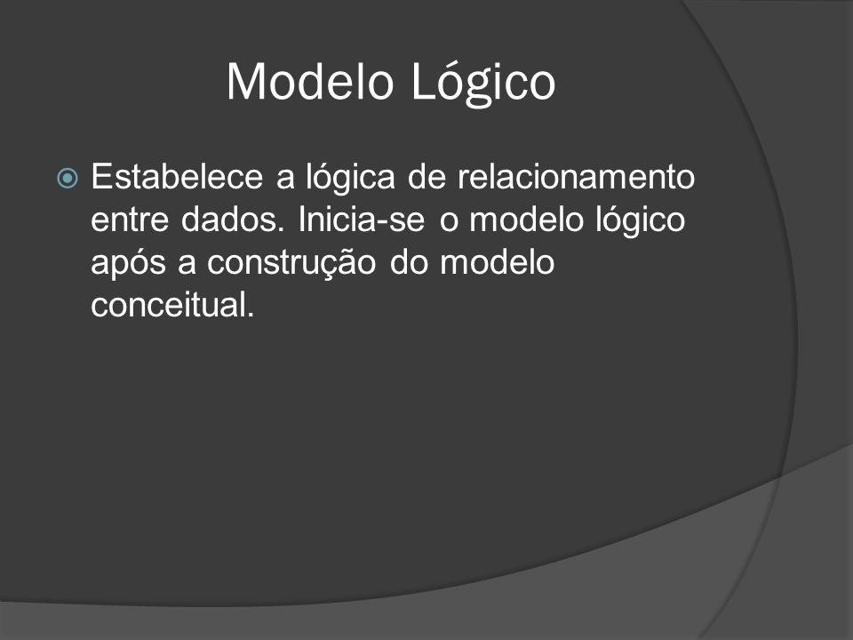 Modelo Lógico Estabelece a lógica de relacionamento entre dados.