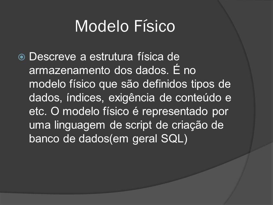 Modelo Físico