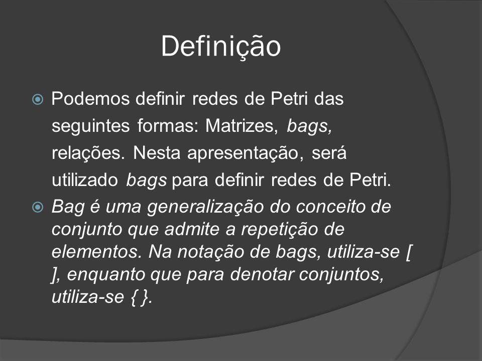 Definição Podemos definir redes de Petri das