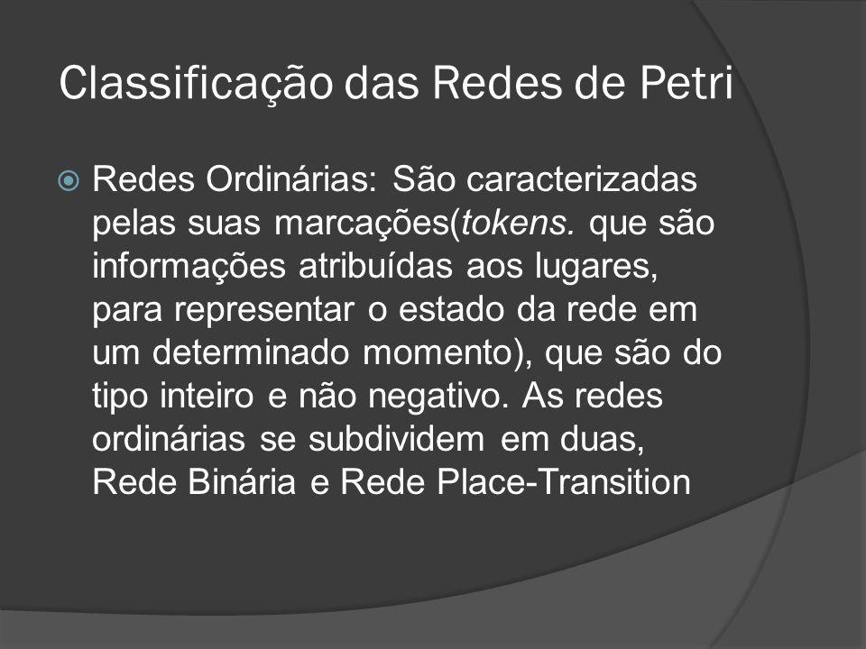 Classificação das Redes de Petri