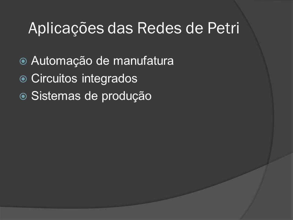 Aplicações das Redes de Petri