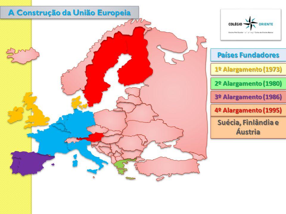 A Construção da União Europeia Suécia, Finlândia e Áustria
