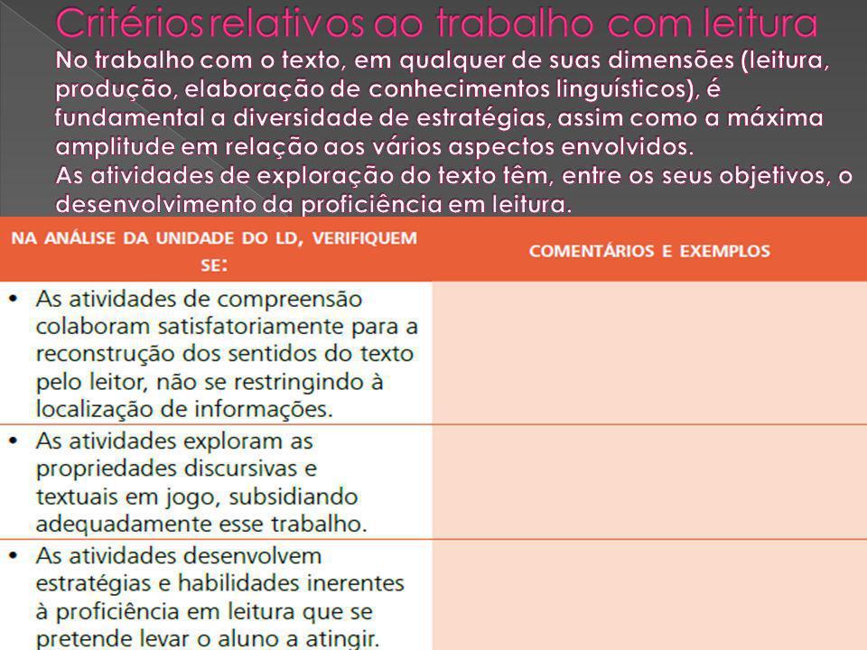 Critérios relativos ao trabalho com leitura No trabalho com o texto, em qualquer de suas dimensões (leitura, produção, elaboração de conhecimentos linguísticos), é fundamental a diversidade de estratégias, assim como a máxima amplitude em relação aos vários aspectos envolvidos.