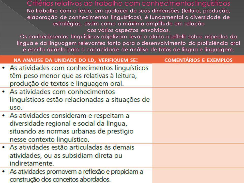 Critérios relativos ao trabalho com conhecimentos linguísticos No trabalho com o texto, em qualquer de suas dimensões (leitura, produção, elaboração de conhecimentos linguísticos), é fundamental a diversidade de estratégias, assim como a máxima amplitude em relação aos vários aspectos envolvidos.