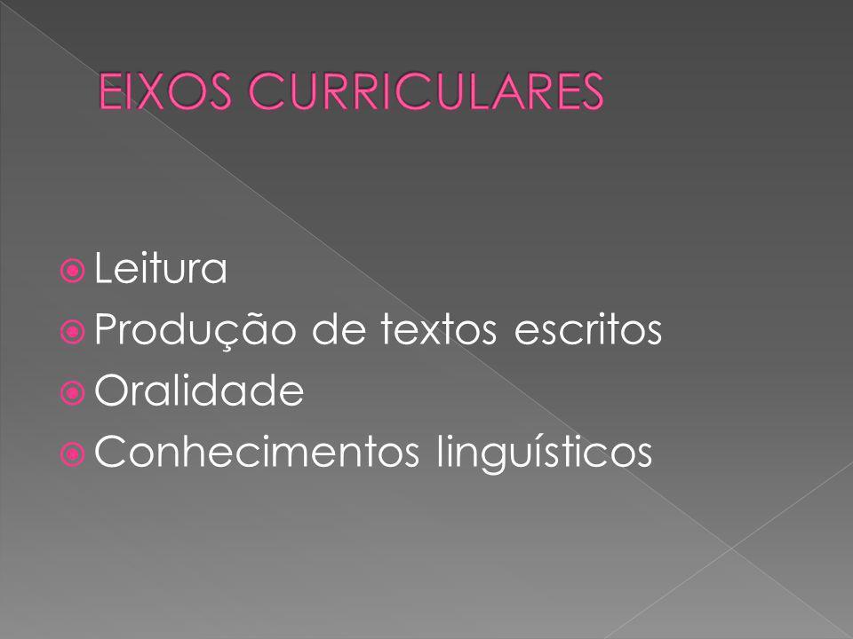 EIXOS CURRICULARES Leitura Produção de textos escritos Oralidade