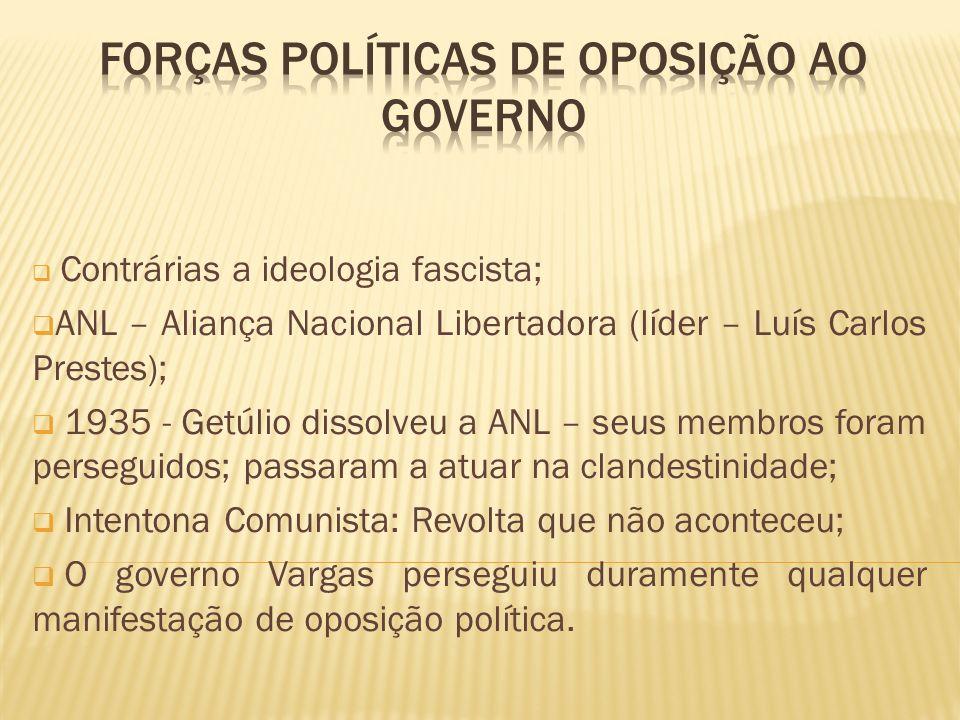 Forças políticas de oposição ao governo
