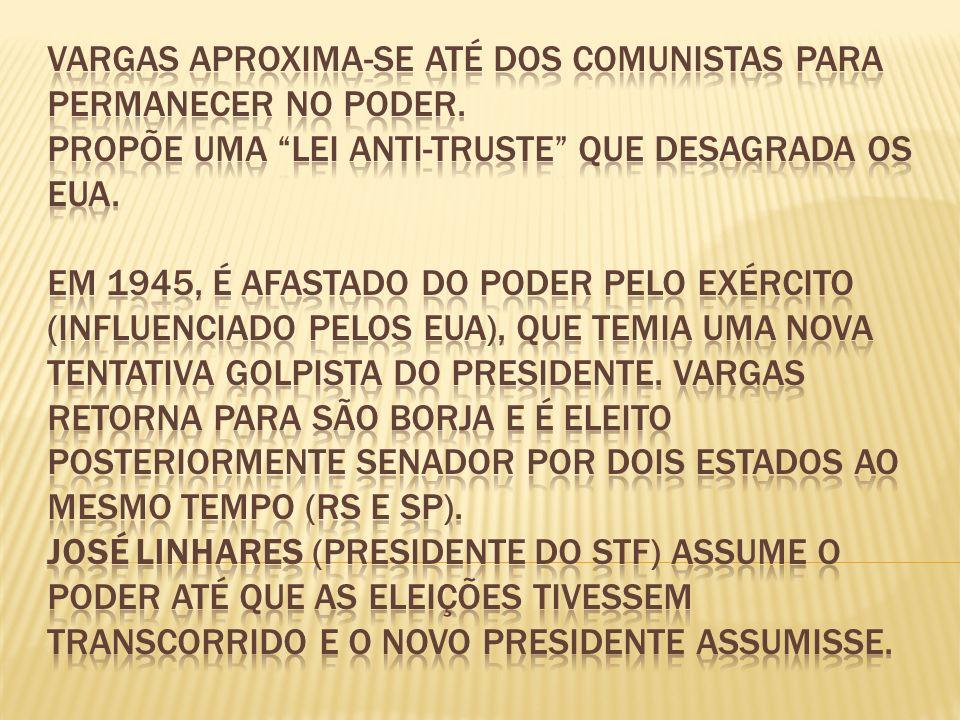 Vargas aproxima-se até dos comunistas para permanecer no poder