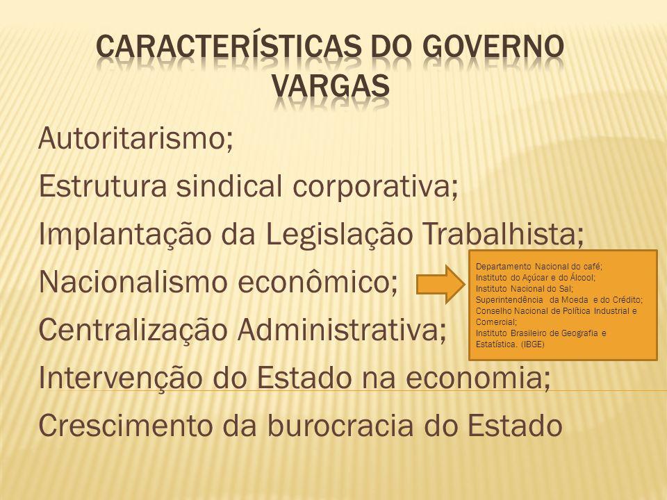 Características do Governo Vargas