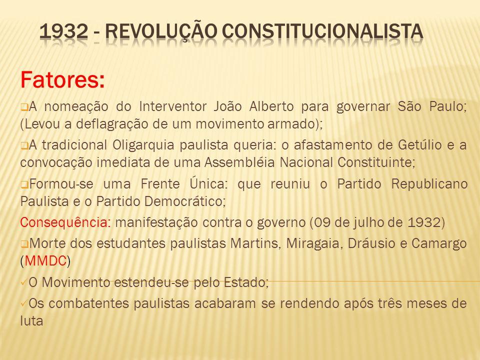 1932 - Revolução Constitucionalista