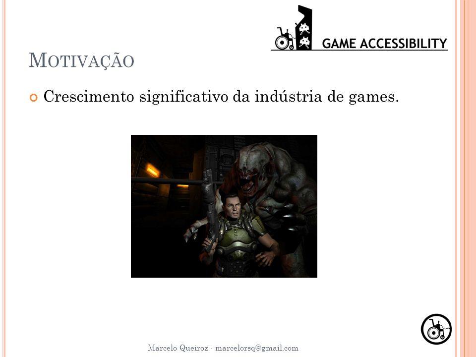 Motivação Crescimento significativo da indústria de games.